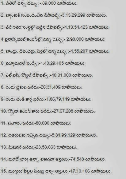 Pawan Kalyan Complete Properties And Assests