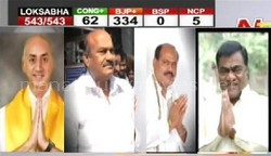 Jumping Politicians Beat The Drums In Lok Sabha Results