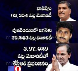 Some candidates win by heavy margins in Telangana and Seemandhra