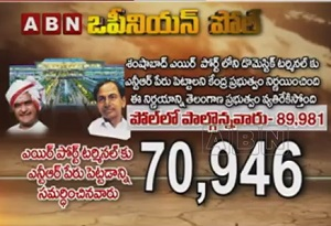 Shamshabad domestic terminal controversy? – Opinion Poll – Results