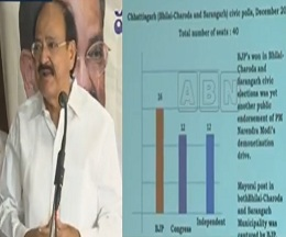 Union Minister Venkaiah Naidu Speech At Maharashtra BJP success meet